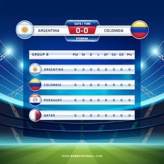 Placar de transmissão de futebol da américa do sul do torneio de 2019, grupo b