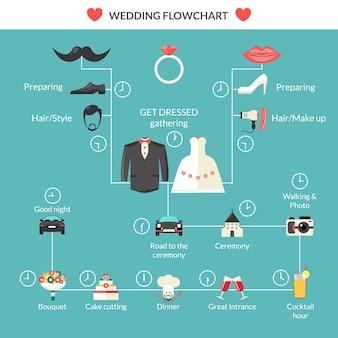 Planejamento de casamento em design de fluxograma de estilo