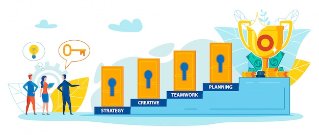 Planejamento de criatividade de estratégia de flyer motivacional.