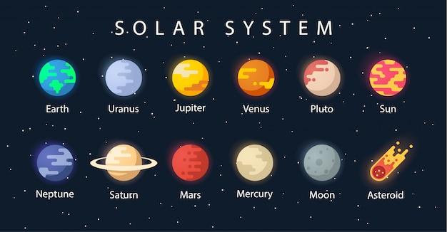 Planeta do sistema solar. espaço. viagens interplanetárias. o sistema solar é um conjunto de planetas.
