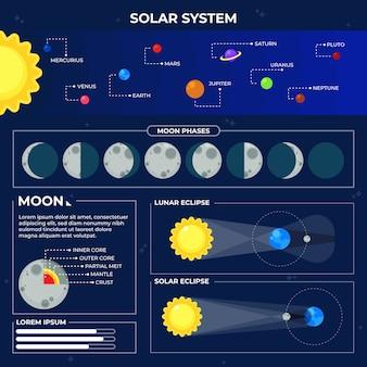 Planetas de infográfico de universo colorido