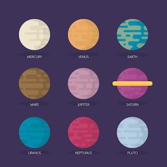 Planetas de sistema solar plano