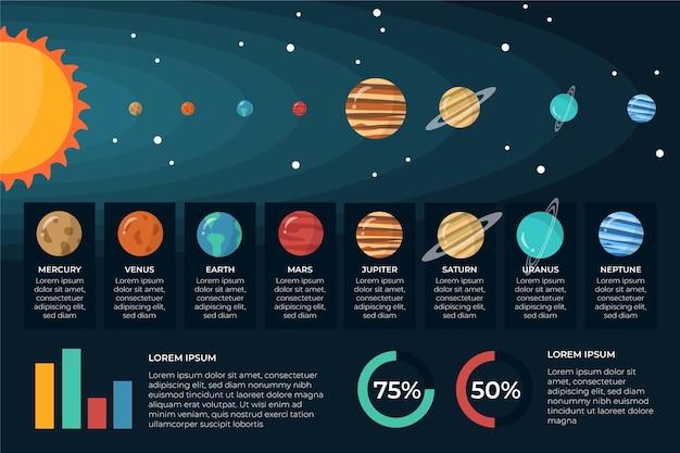 Planetas do sistema solar com caixas de texto