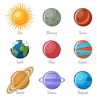 Planetas do sistema solar e o sol