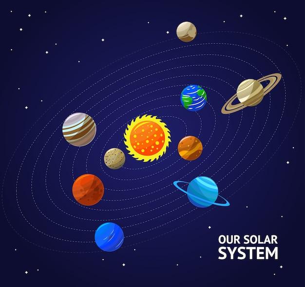 Planetas do sistema solar e sol em um céu escuro