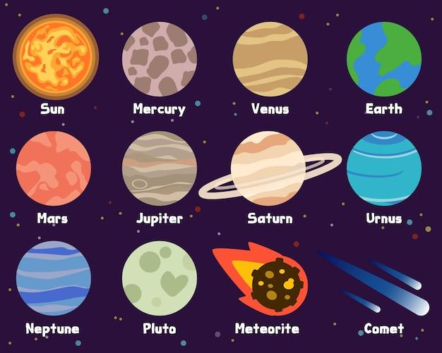 Planetas no sistema solar