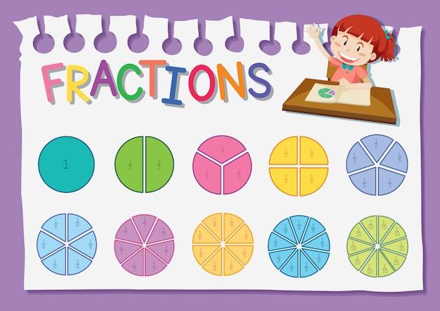 Planilha de educação de fração matemática
