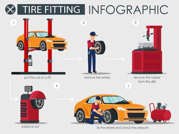 Plano de ação de montagem de pneu infográfico de banner plana.