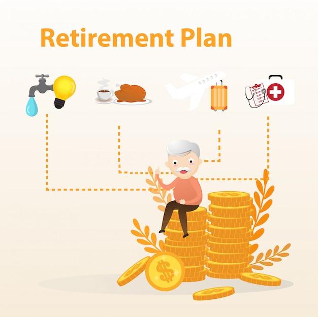 Plano de aposentadoria conce