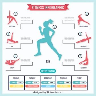 Plano de exercícios infográfico