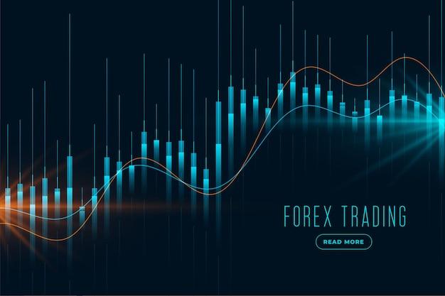 Plano de fundo do mercado de ações de negociação forex