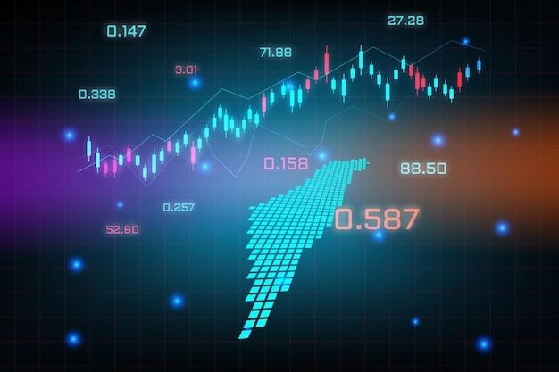 Plano de fundo do mercado de ações ou gráfico de gráfico de negócios de negociação forex para o conceito de investimento financeiro do mapa de israel. ideia de negócio e design de inovação tecnológica.