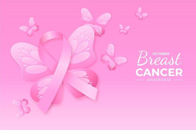 Plano de fundo gradiente do mês de conscientização do câncer de mama