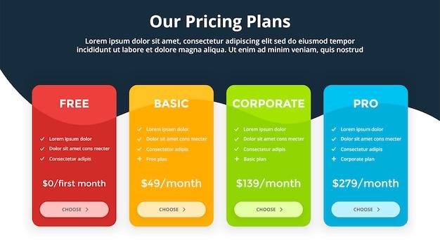 Plano de preços estratégia de marketing modelos de infográfico opções do slide 4 da apresentação de negócios