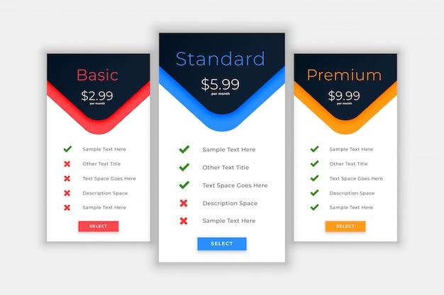 Planos da web e modelo de preços para comparação