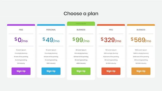Planos de preços e tabelas para web e aplicativos. banner de modelo de internet com preço