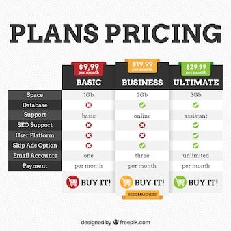 Planos de preços mesas em estilo moderno
