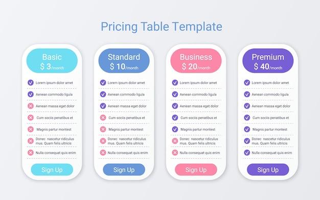 Planos de tabela de preços. modelo de gráfico de comparação. vetor. grade de dados de preços. página de planilha com 4 colunas. lista de verificação comparar banner tarifário. planilhas comparativas com opções. ilustração simples.