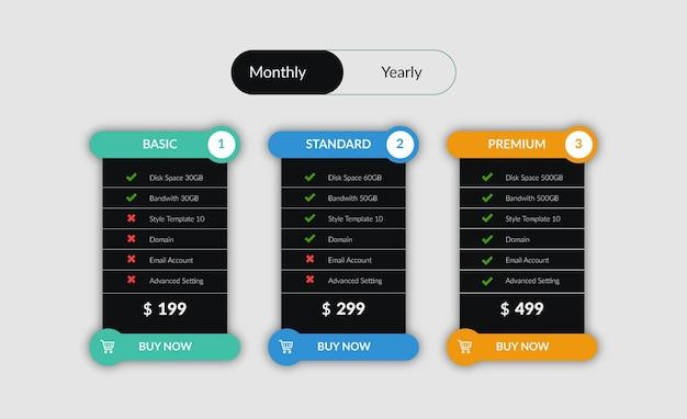Planos e modelo de tabela de comparação de preços para o site