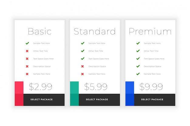 Planos mínimos da web e modelo de comparação de preços