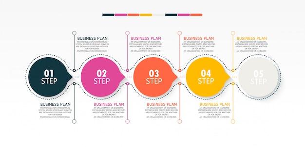 Pode ser usado para processo, apresentações, layout, banner, gráfico de informações há seis etapas ou camadas.