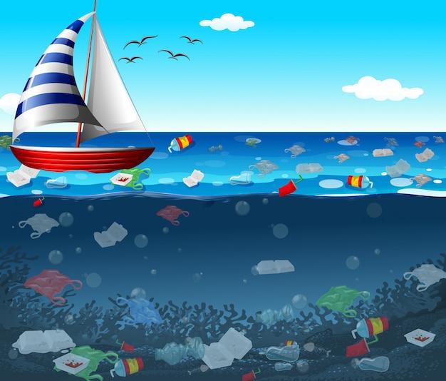 Poluição da água com produtos plásticos