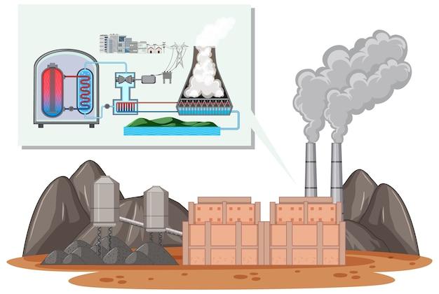 Poluição do trabalho da fábrica industrial isolada no fundo branco