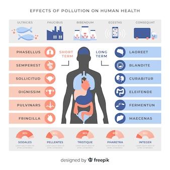 Poluição no modelo de infográfico corpo humano