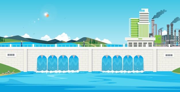Ponte de água, energia renovável