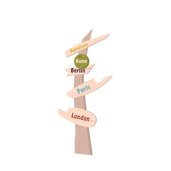 Ponteiro de placa de madeira com a inscrição de diferentes países europeus