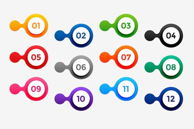 Pontos de bala número elegante em estilo circular