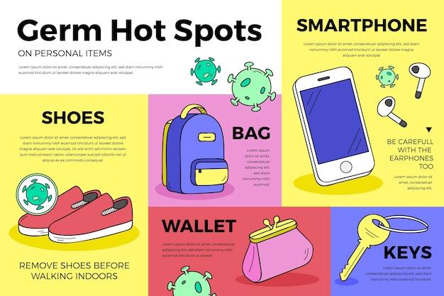 Pontos quentes de germes em itens pessoais