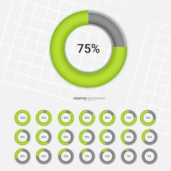 Porcentagem de círculo