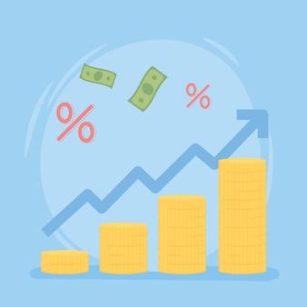 Porcentagem de juros bancários