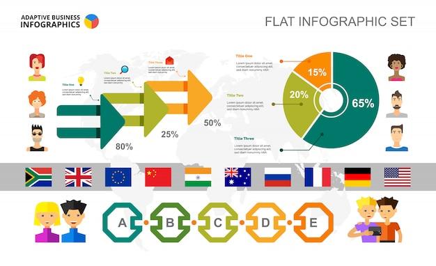 Porcentagem de relações internacionais e modelo de gráfico de pizza Vetor grátis