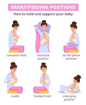 Posições de amamentação. personagens de leite de bebê em lactação materna de mulheres grávidas.