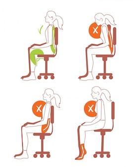 Posições sentadas, postura correta da coluna