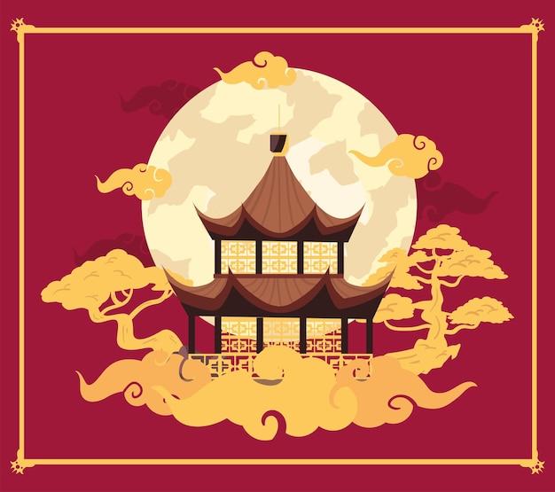 Pôster da lua chinesa com templo