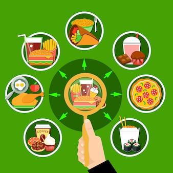 Poster de composição de círculo de refeição de fast-food