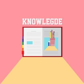 Poster de conhecimento da escola