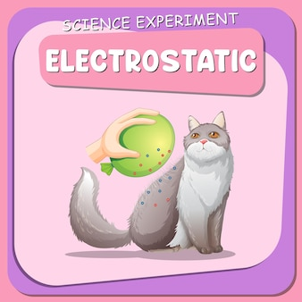 Pôster de experimento de ciência eletrostática