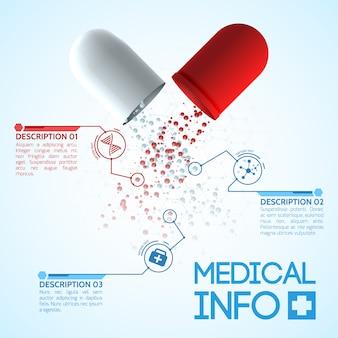Pôster de informações sobre medicamentos e produtos farmacêuticos com ilustração realista dos símbolos de saúde