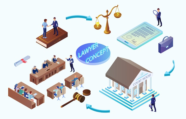Poster infographics conceito de advogado de inscrição