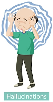Pôster médico mostrando sintomas de alucinações