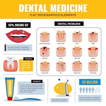 Pôster plano de elementos infográfico de tratamento de problemas bucais dentais com pasta de dente de cárie placa de dente erosão de esmalte