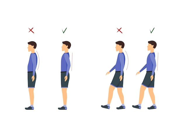 Postura correta e incorreta em pé e andando. conceito de cuidados de saúde.