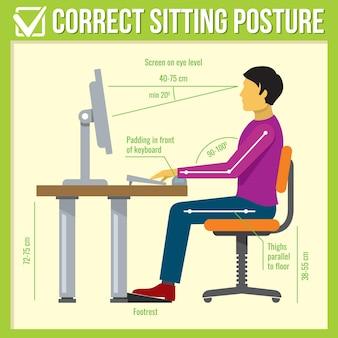 Postura sentada correta