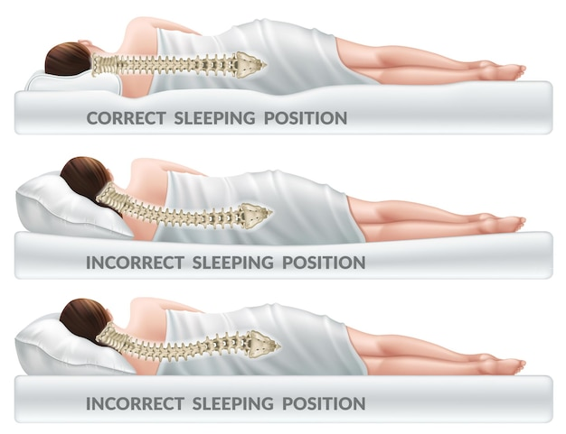 Posturas de sono corretas e incorretas