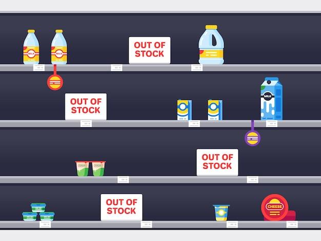 Prateleira de supermercado com ilustração de produtos esgotados