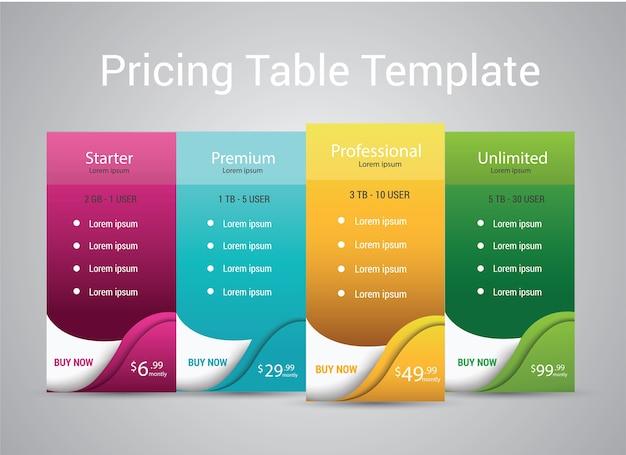 Preço de host para banner de site plano.